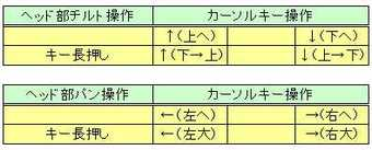 Id01_43_3